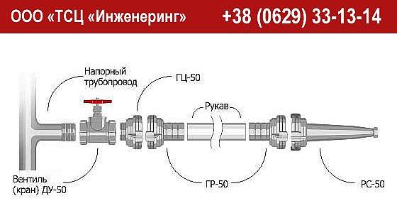 Схема соединения вентиля